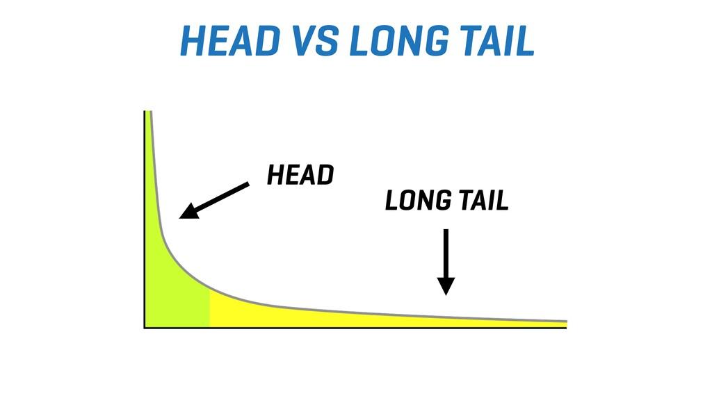 HEAD VS LONG TAIL HEAD LONG TAIL