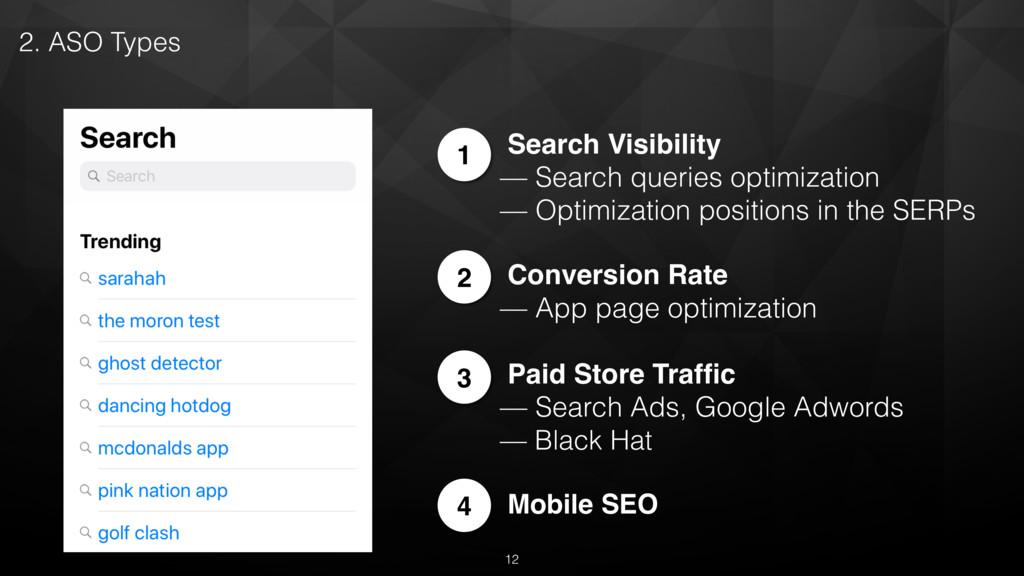 Search Visibility — Search queries optimizatio...