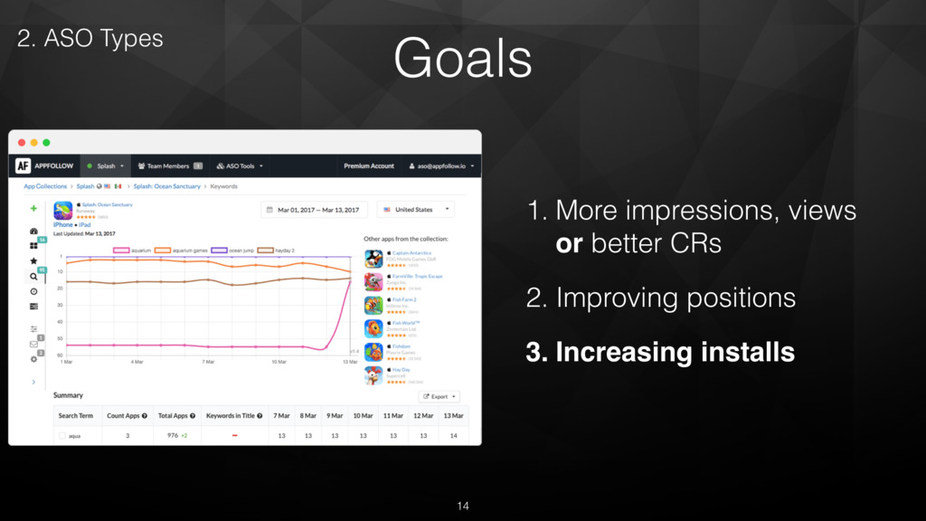 Goals 1. More impressions, views or better CRs...