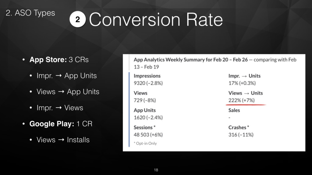Conversion Rate 2. ASO Types 2 • App Store: 3 C...
