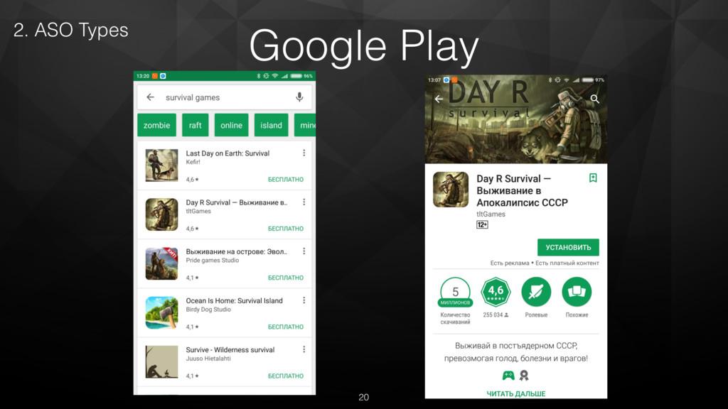 Google Play 20 2. ASO Types