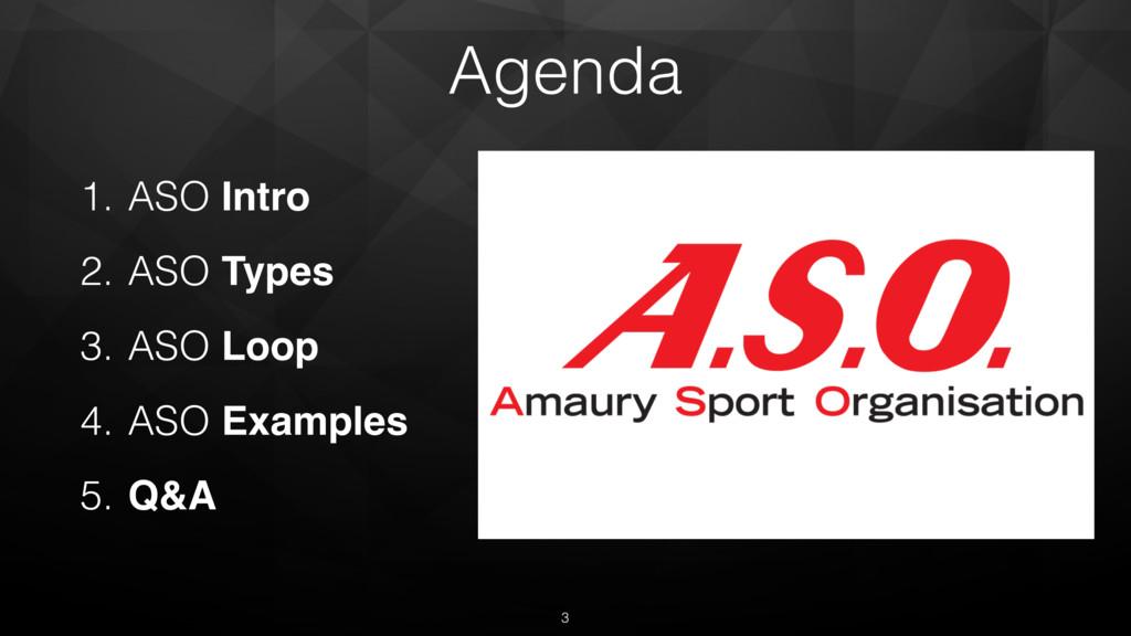 Agenda 1. ASO Intro 2. ASO Types 3. ASO Loop 4....
