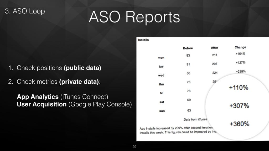 ASO Reports 1. Check positions (public data) 2....