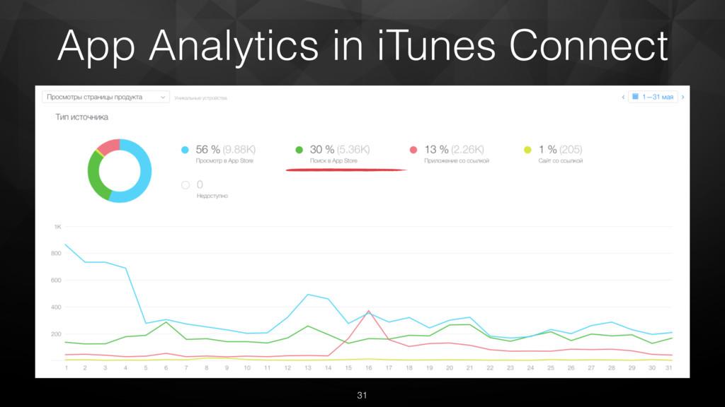 App Analytics in iTunes Connect 31