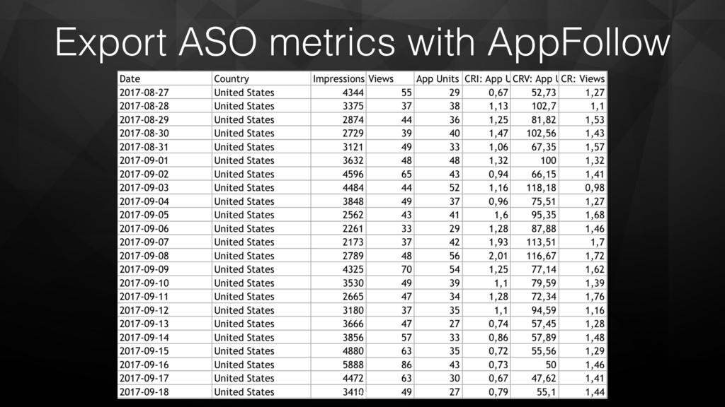 Export ASO metrics with AppFollow 33