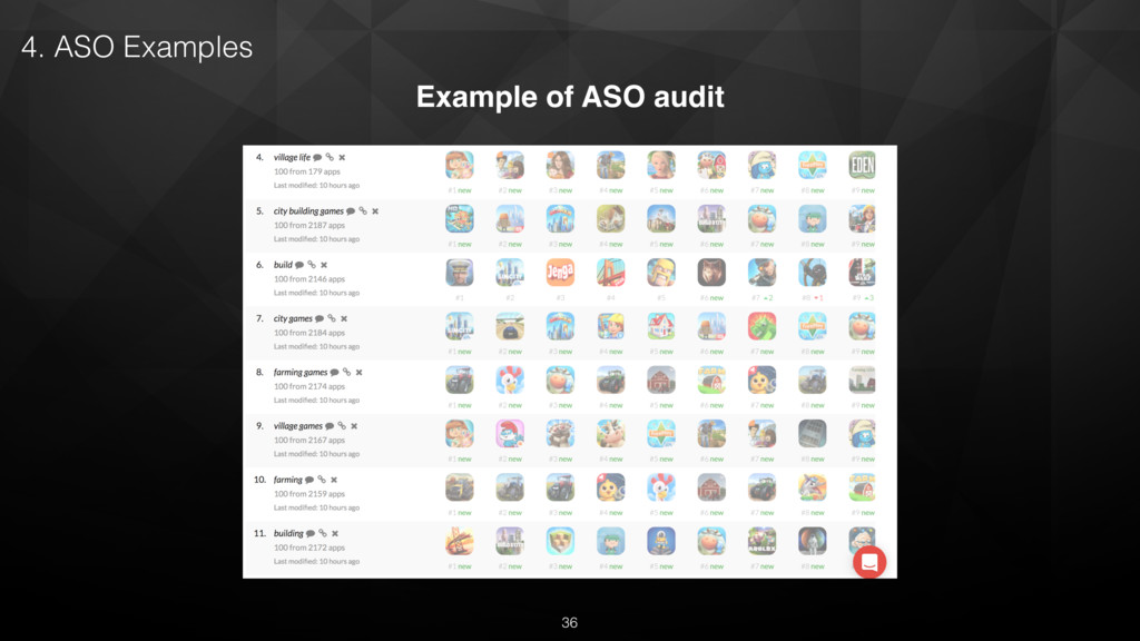 36 4. ASO Examples Example of ASO audit