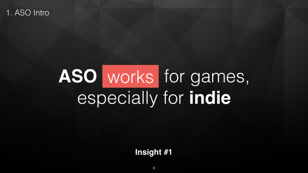 ASO works for games, especially for indie works...