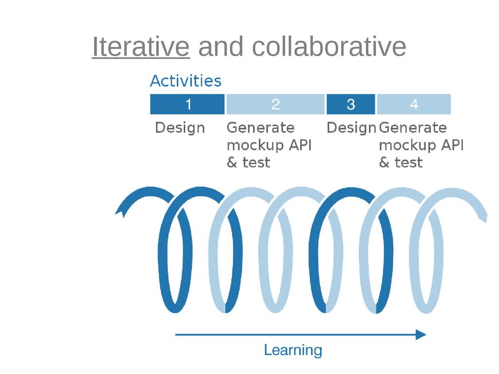Iterative and collaborative