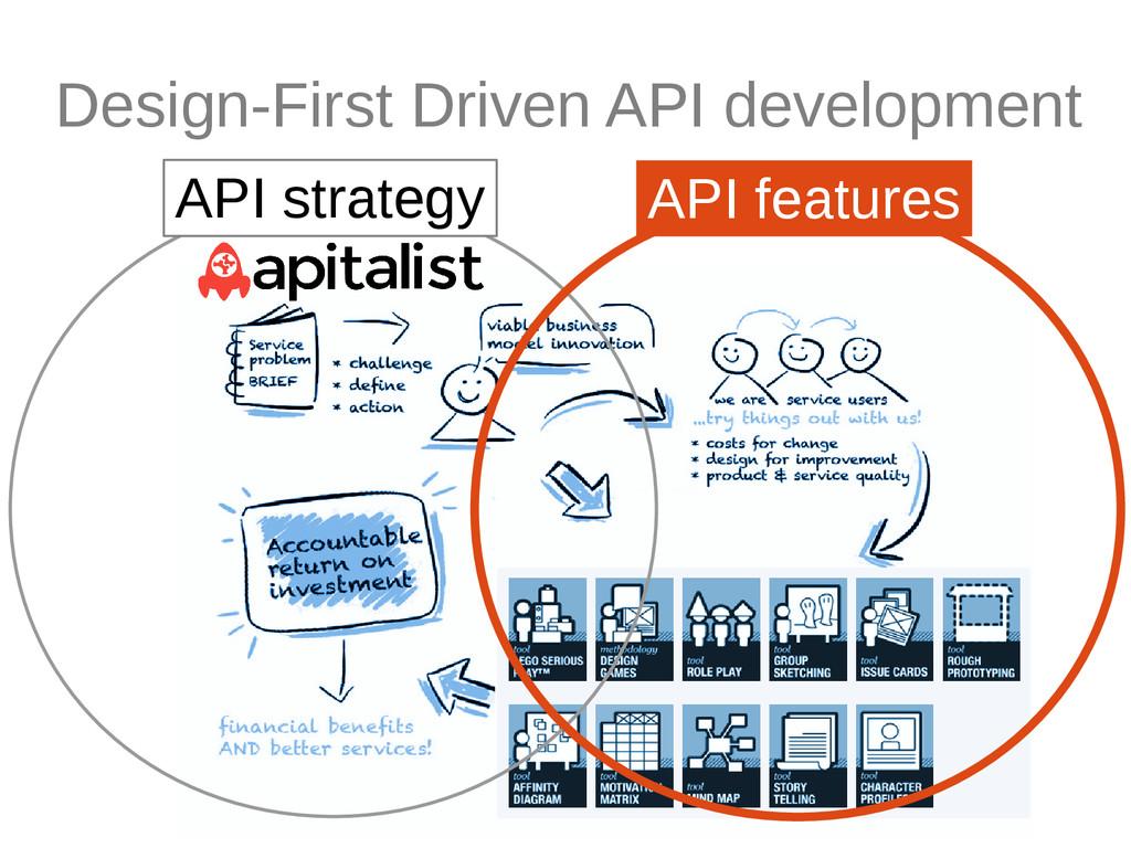 Design-First Driven API development API strateg...