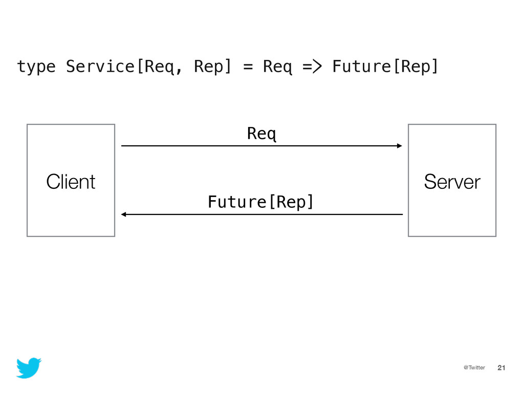 @Twitter 21 type Service[Req, Rep] = Req => Fut...