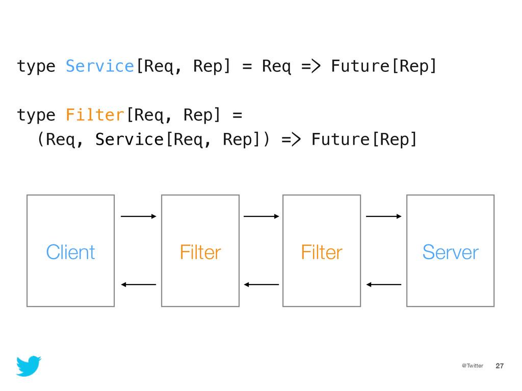 @Twitter 27 type Service[Req, Rep] = Req => Fut...