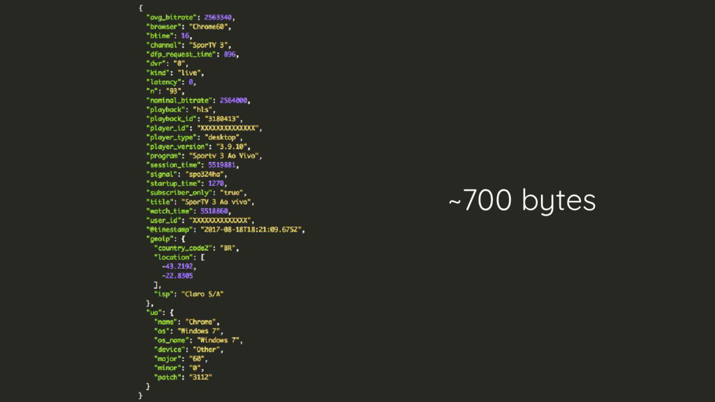 ~700 bytes