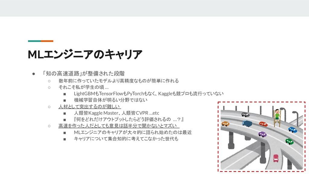 MLエンジニアのキャリア ● 「知の高速道路」が整備された段階 ○ 数年前に作っていたモデルよ...