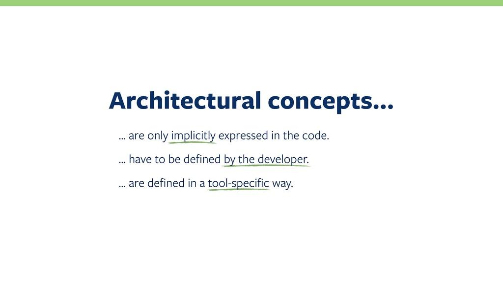 @Entity @NoArgsConstructor(force = true) @Equal...