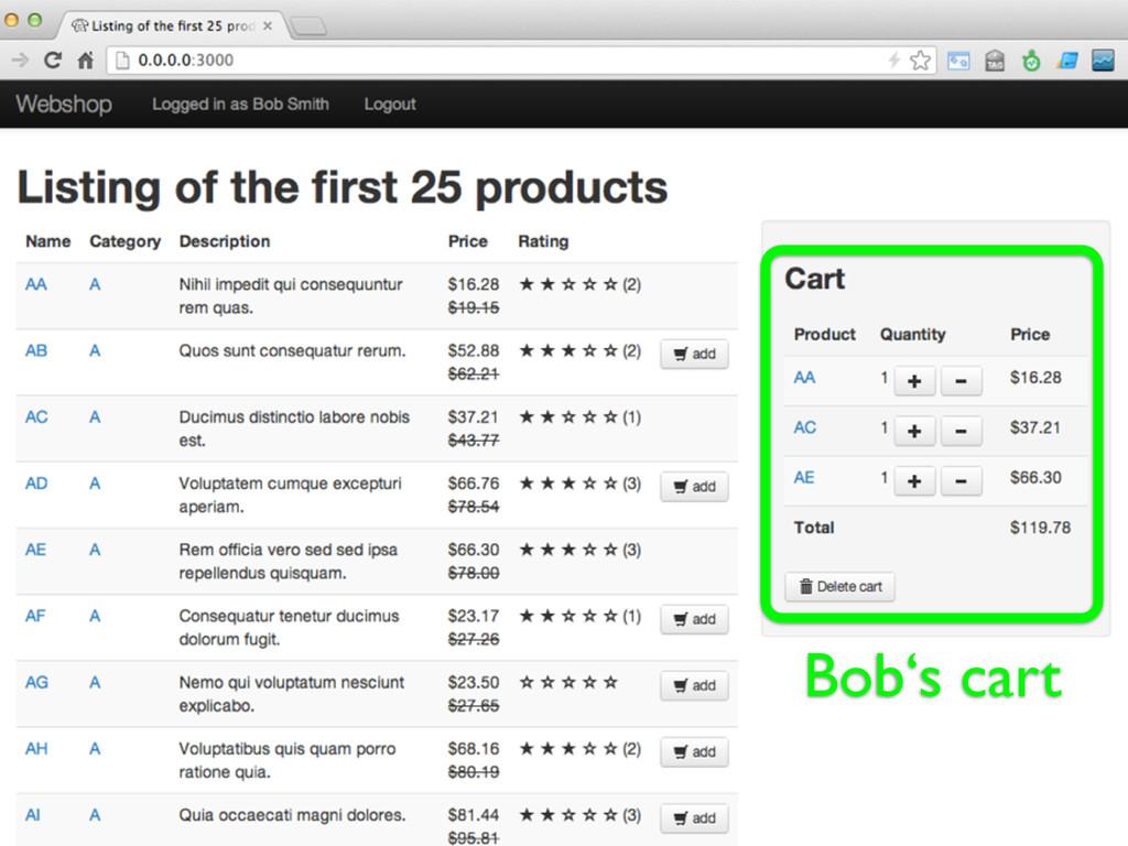 Bob's cart