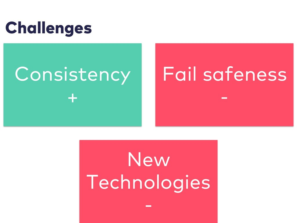 Challenges Consistency + Fail safeness - New Te...