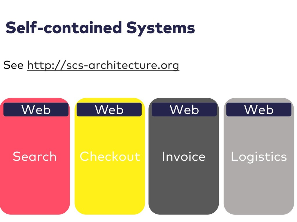 Self-contained Systems Search Invoice Logistics...