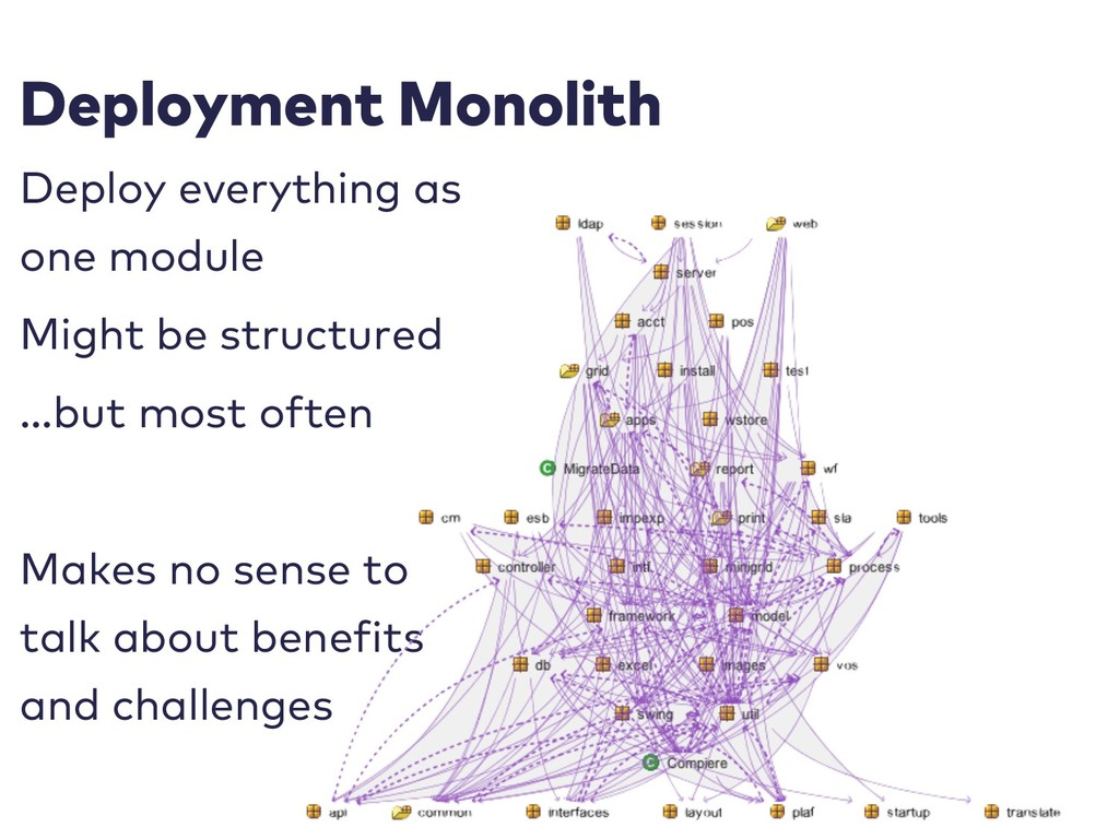 Deployment Monolith Deploy everything as one mo...