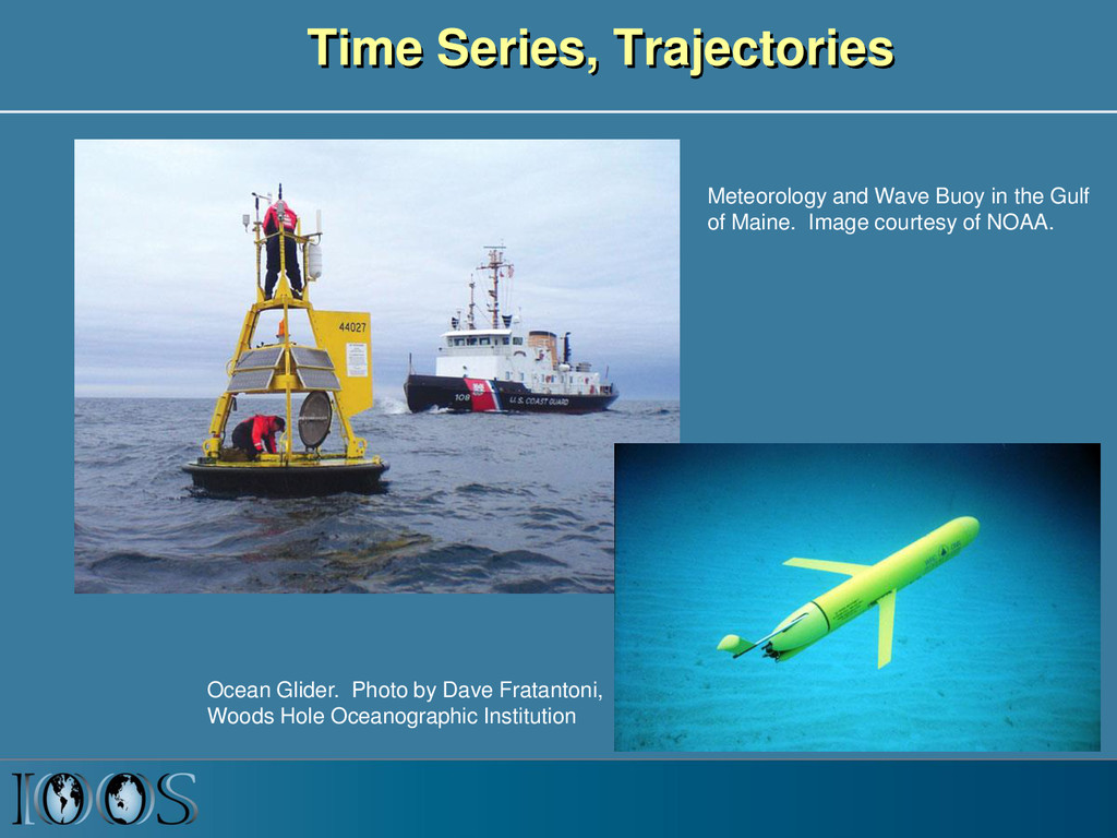 Time Series, Trajectories Meteorology and Wave ...