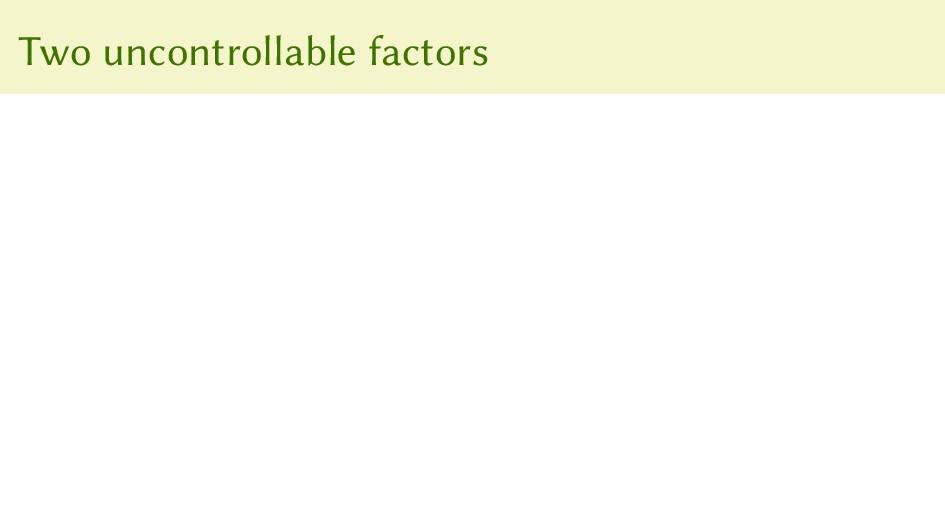Two uncontrollable factors
