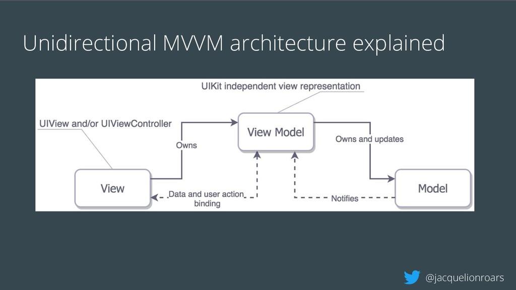 Unidirectional MVVM architecture explained @jac...