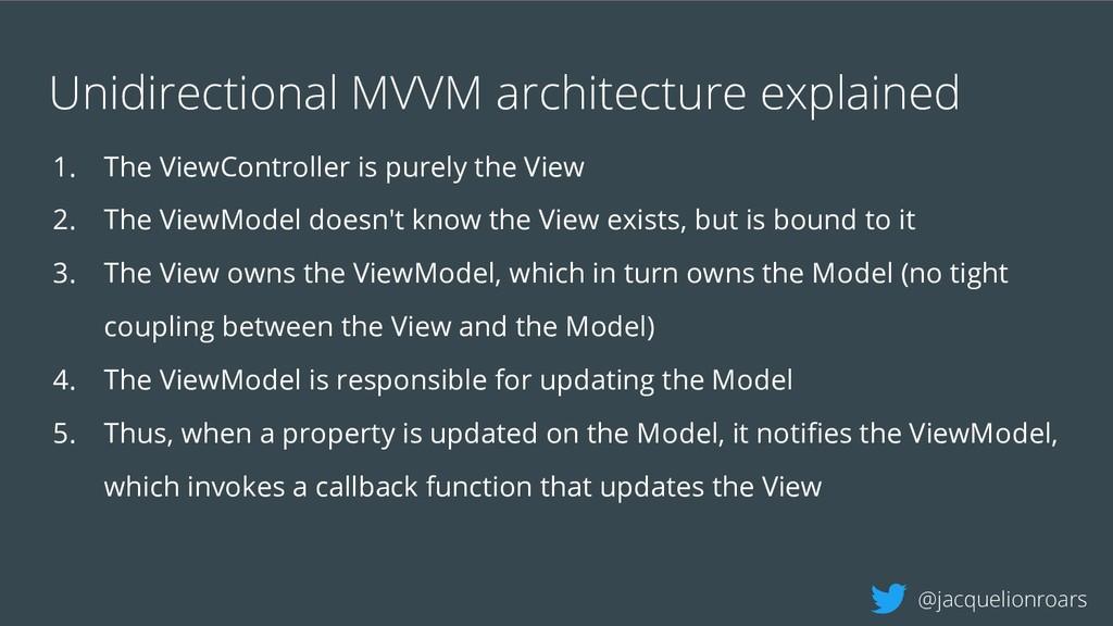 Unidirectional MVVM architecture explained 1. T...