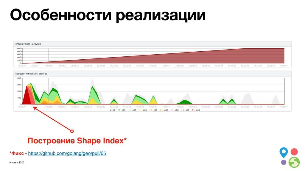 Москва, 2020 Особенности реализации Построение ...