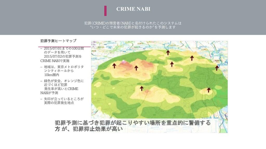 CRIME NABI 犯罪予測ヒートマップ — ·Ͱͷؒ ͷσʔλ...