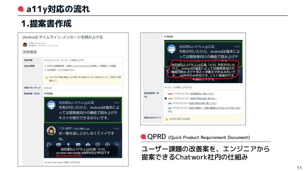 a11y対応の流れ 11 1.提案書作成 QPRD (Quick Product Requir...
