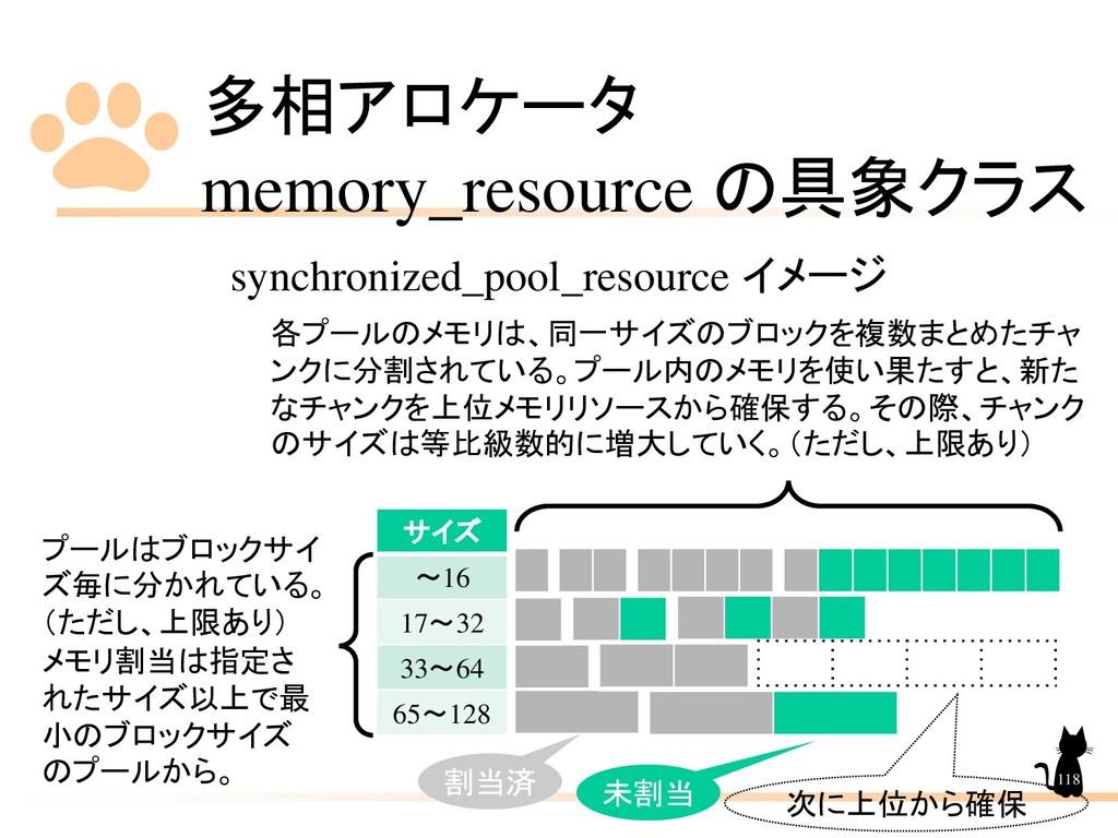 多相アロケータ memory_resource の具象クラス 118 synchronized...