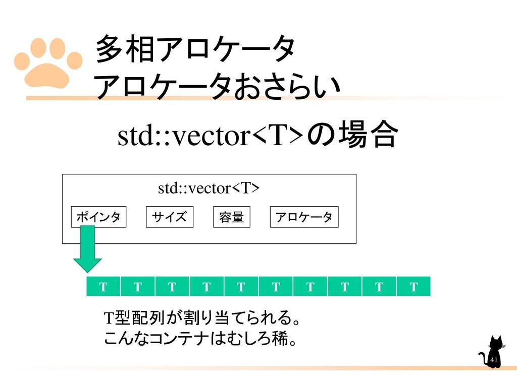 多相アロケータ アロケータおさらい 41 std::vector<T>の場合 T T T T ...