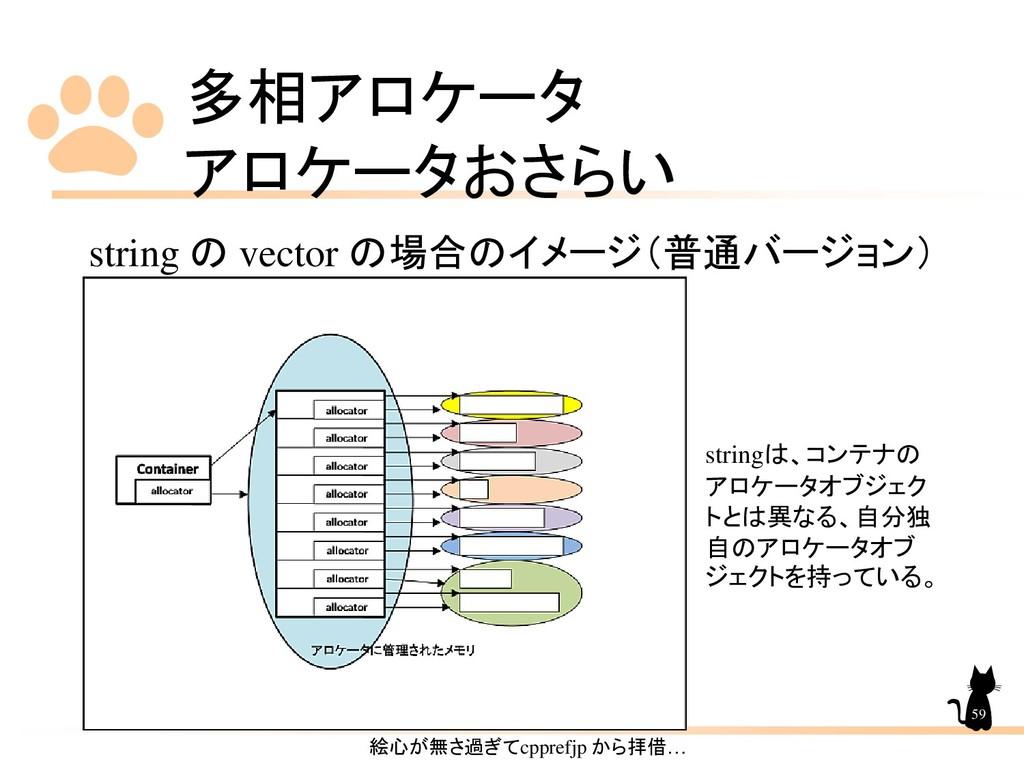 多相アロケータ アロケータおさらい 59 string の vector の場合のイメージ(普...
