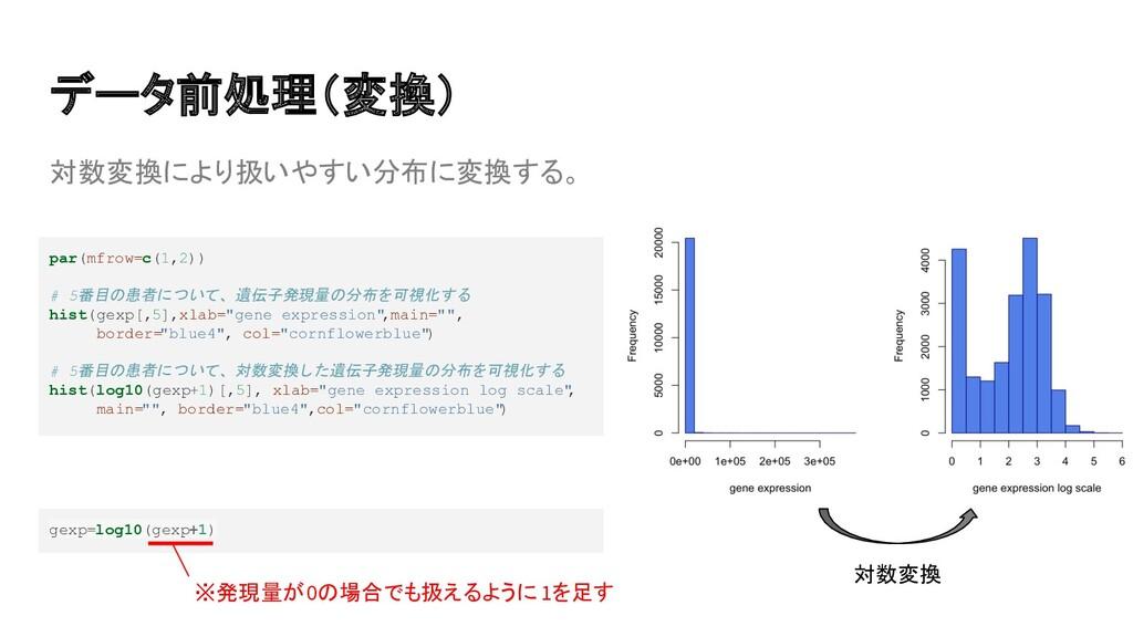 対数変換により扱いやすい分布に変換する。 データ前処理(変換) par(mfrow=c(1,2...