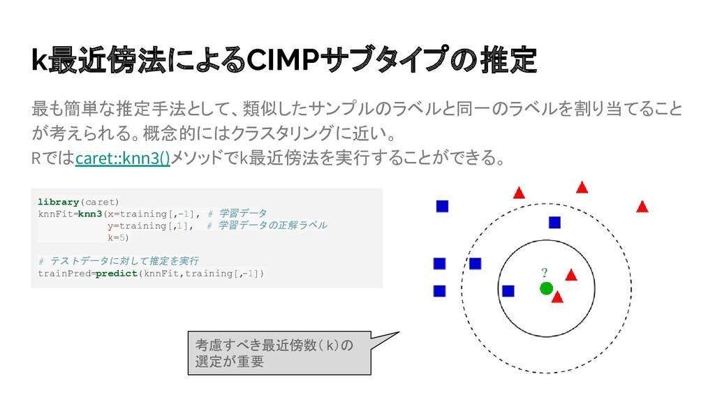 最も簡単な推定手法として、類似したサンプルのラベルと同一のラベルを割り当てること が考えられる...