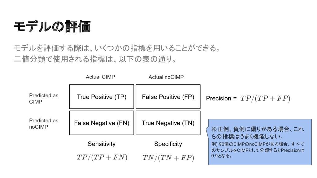 モデルを評価する際は、いくつかの指標を用いることができる。 二値分類で使用される指標は、以下の...