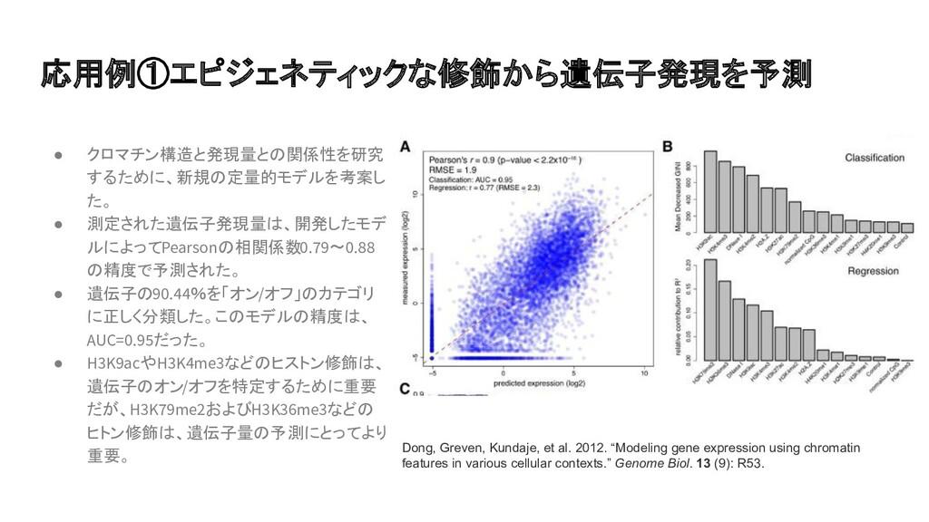 ● クロマチン構造と発現量との関係性を研究 するために、新規の定量的モデルを考案し た。 ● ...