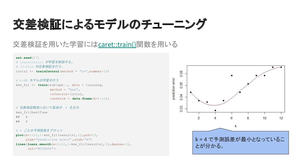 交差検証を用いた学習にはcaret::train()関数を用いる 交差検証によるモデルのチュー...