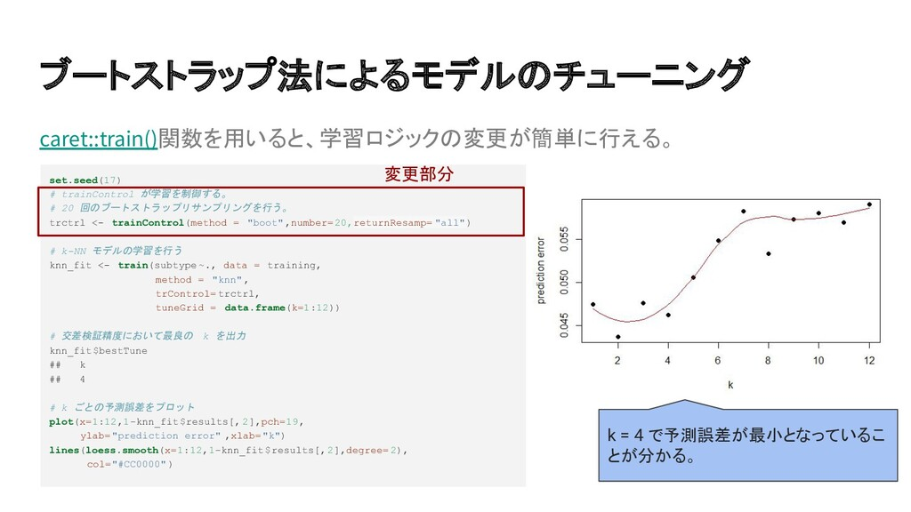 caret::train()関数を用いると、学習ロジックの変更が簡単に行える。 ブートストラッ...