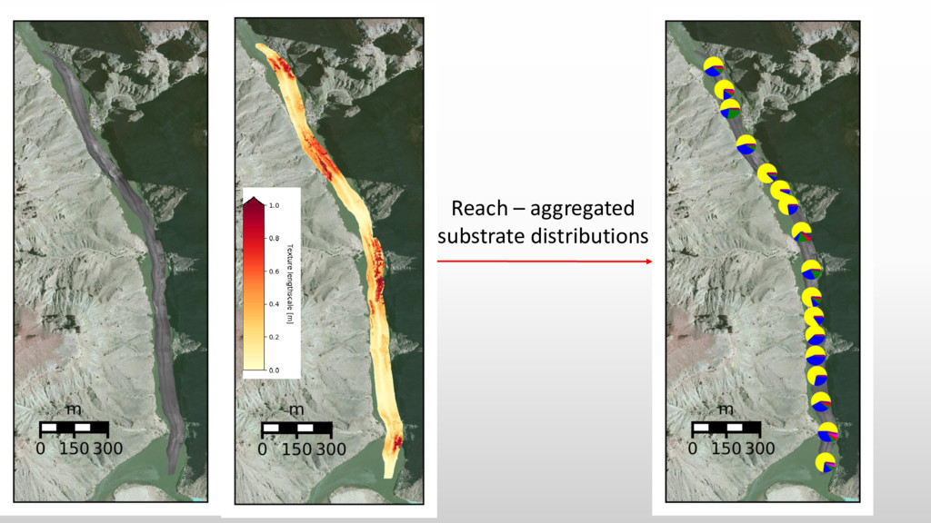 map Reach – aggregated substrate distributions