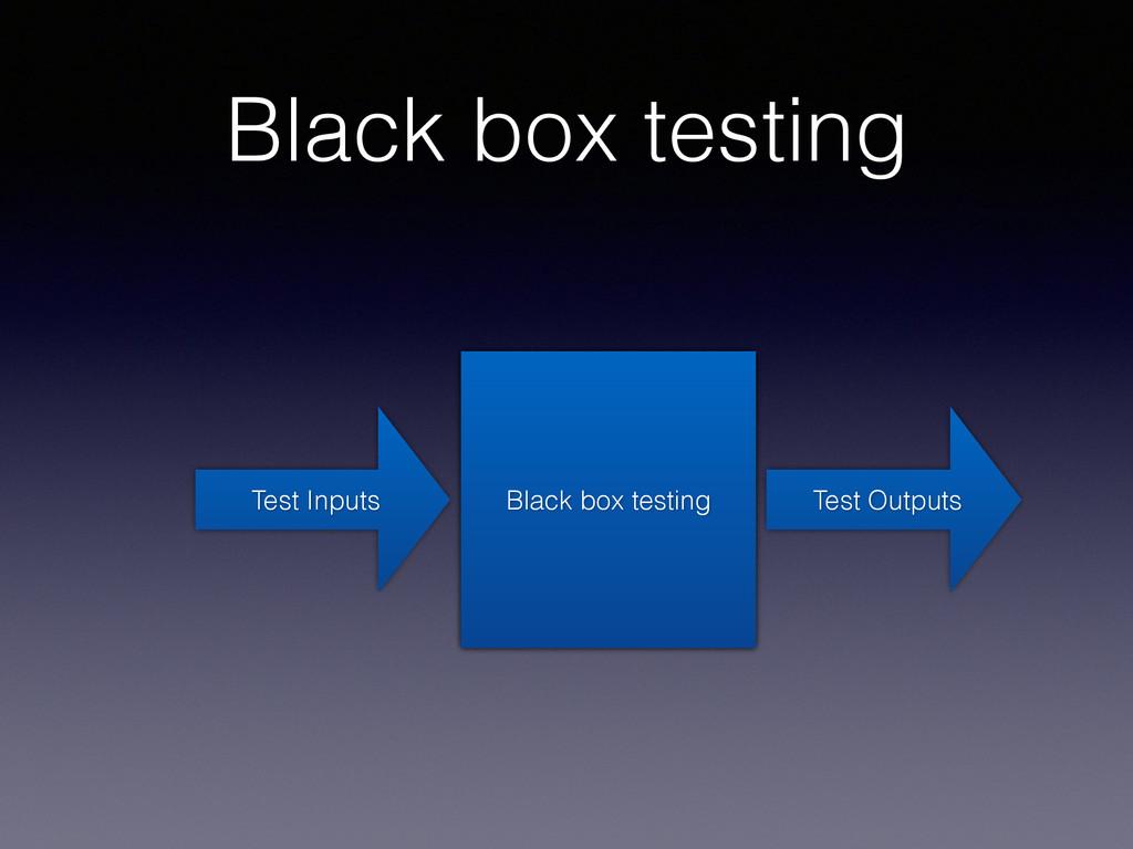 Black box testing Test Inputs White box testing...
