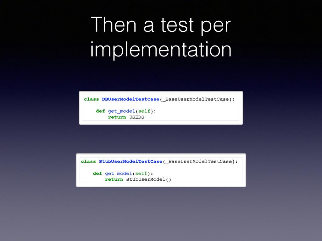 Then a test per implementation class DBUserMode...