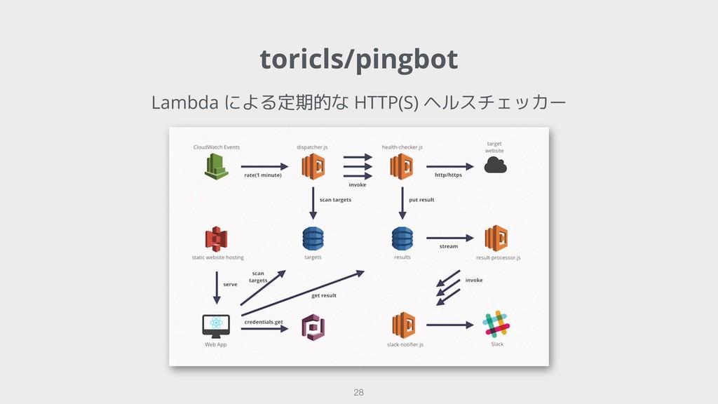 toricls/pingbot !28 Lambda による定期的な HTTP(S) ヘルスチ...