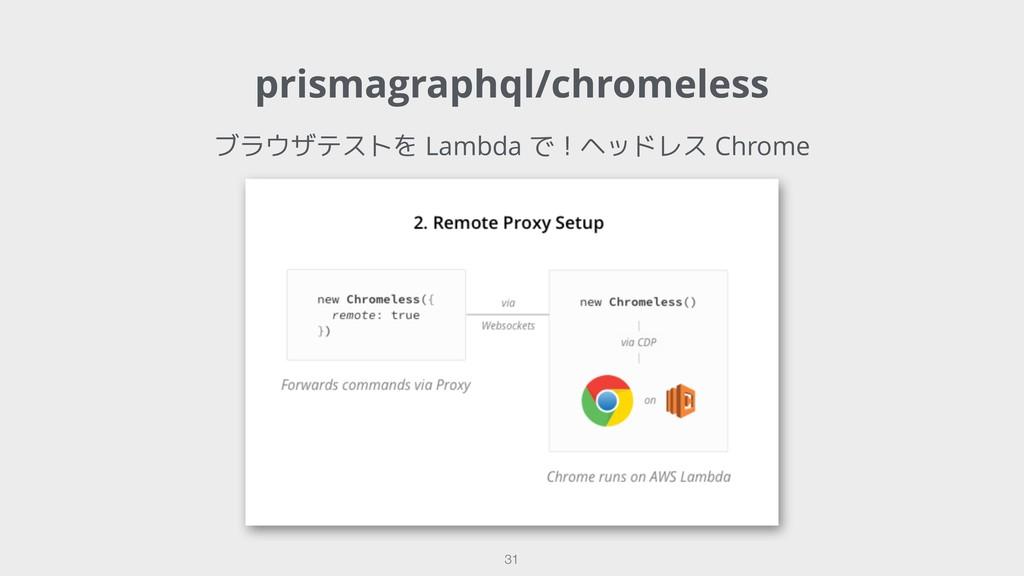 prismagraphql/chromeless !31 ブラウザテストを Lambda で!...