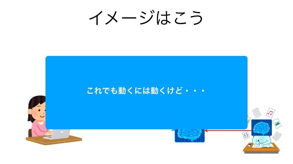 """Πϝʔδ͜͏ 8FC """"QQ %# ਪϞσϧ ਪ""""1*ͷ αʔϏϯά ͜ΕͰಈ͘ʹ..."""