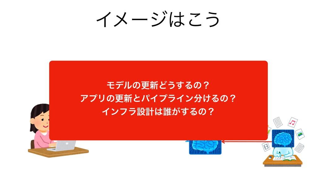"""Πϝʔδ͜͏ 8FC """"QQ %# ਪϞσϧ ਪ""""1*ͷ αʔϏϯά Ϟσϧͷߋ৽Ͳ͏..."""
