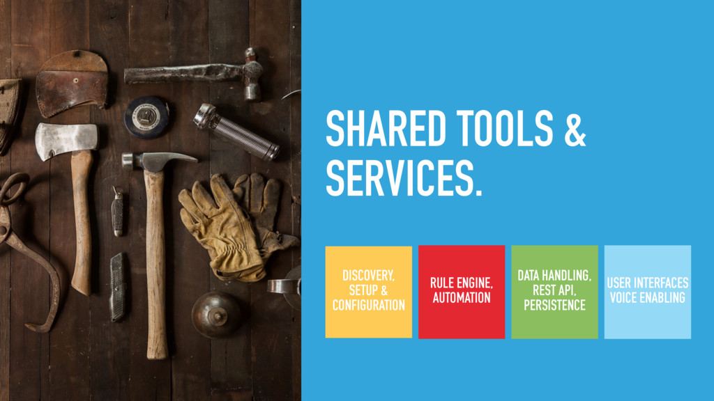 SHARED TOOLS & SERVICES. DISCOVERY,