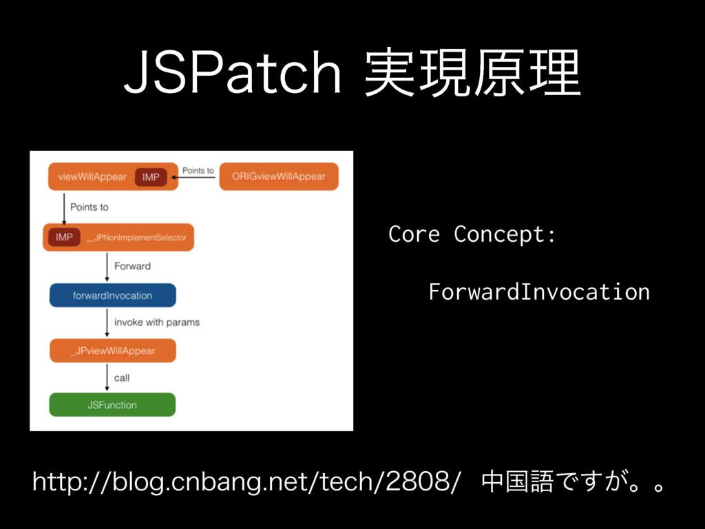 +41BUDI࣮ݱݪཧ ForwardInvocation Core Concept: IU...
