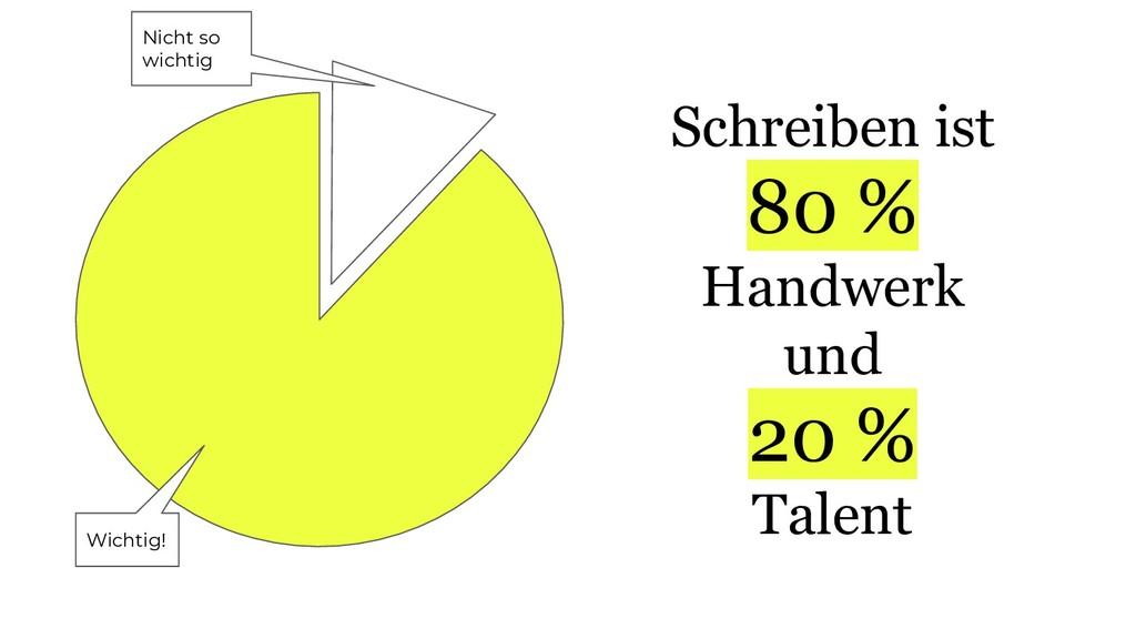 Schreiben ist 80 % Handwerk und 20 % Talent Nic...