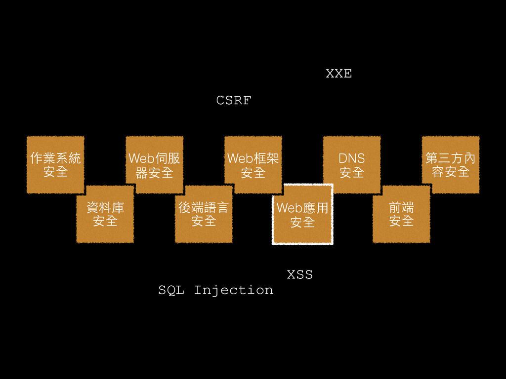 第三⽅方內 容安全 前端 安全 DNS 安全 Web應⽤用 安全 Web框架 安全 後端語⾔言...