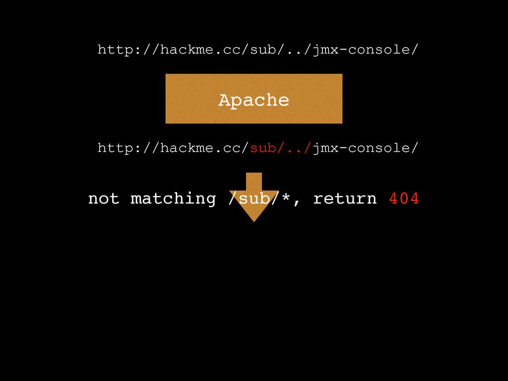 http://hackme.cc/sub/../jmx-console/ Apache htt...